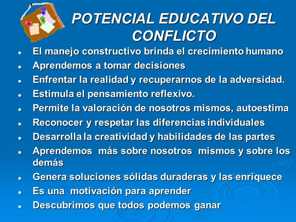 POTENCIAL EDUCATIVO DEL CONFLICTO