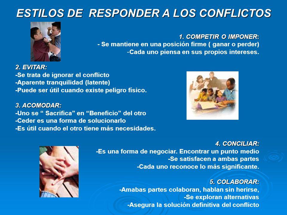 ESTILOS DE RESPONDER A LOS CONFLICTOS