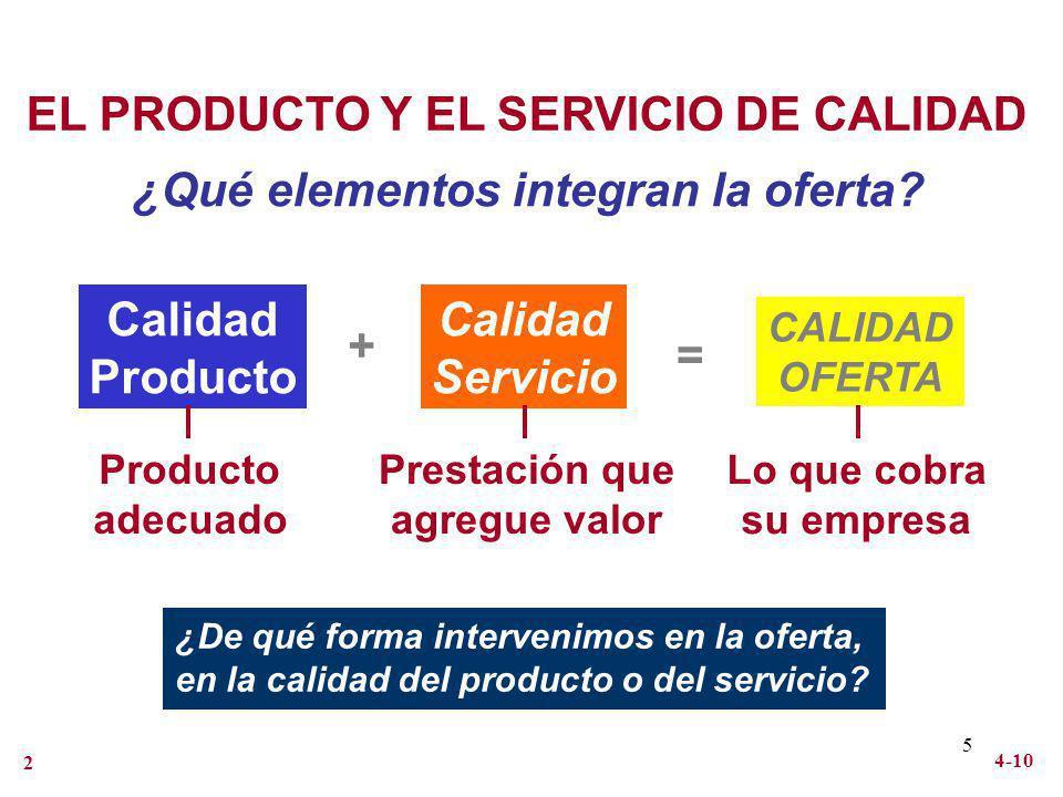Calidad Producto Calidad Servicio + =