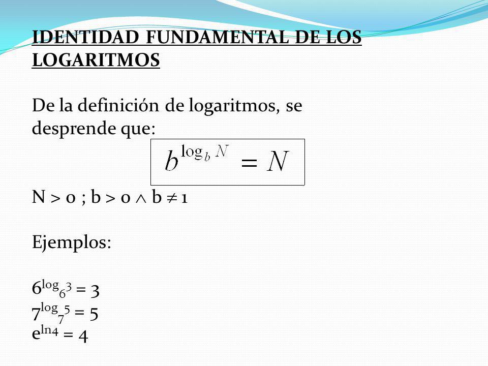 IDENTIDAD FUNDAMENTAL DE LOS LOGARITMOS