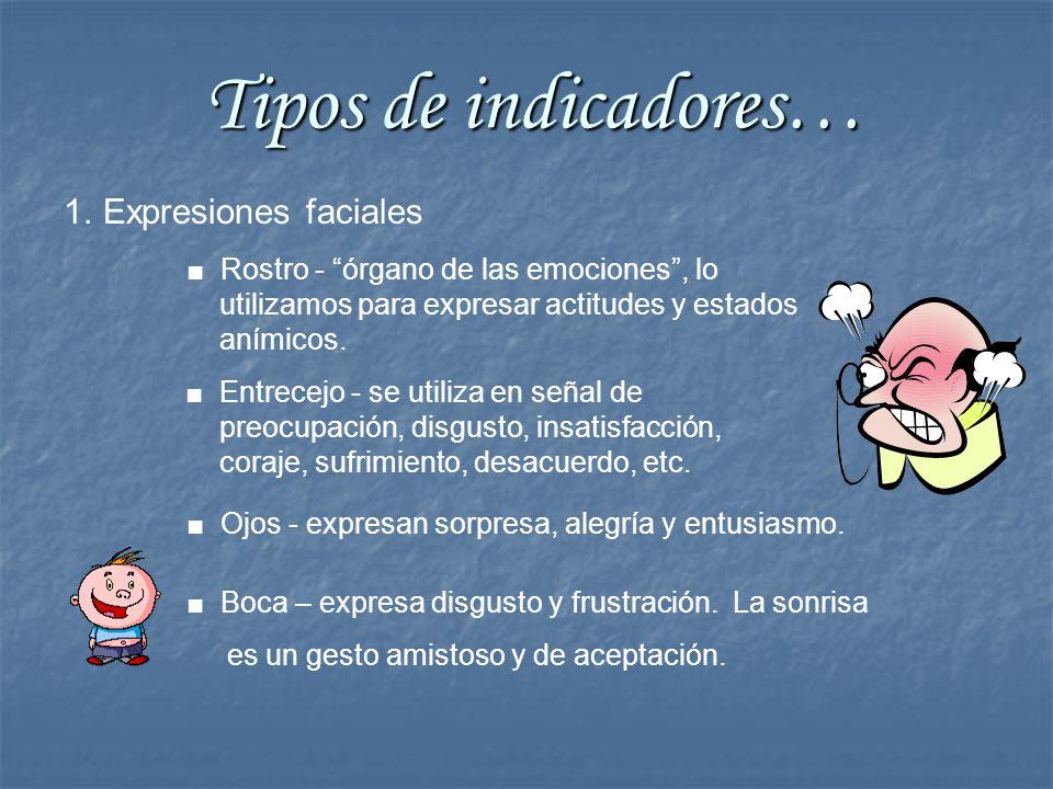 Tipos de indicadores… Expresiones faciales
