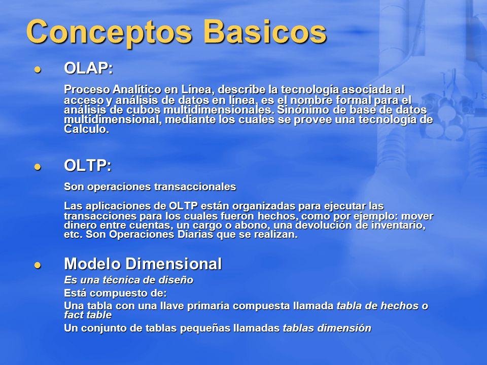 Conceptos Basicos OLAP: