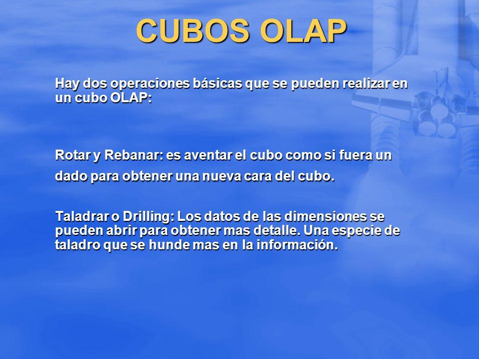 CUBOS OLAP Hay dos operaciones básicas que se pueden realizar en un cubo OLAP: