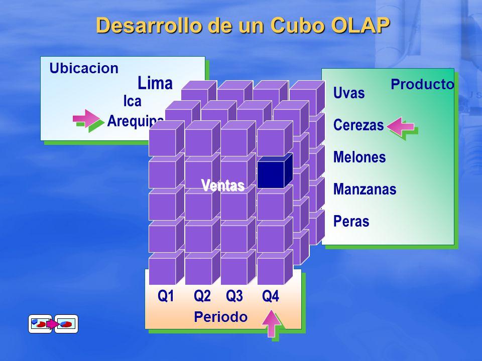 Desarrollo de un Cubo OLAP