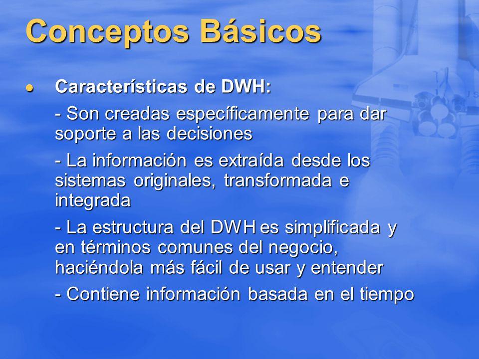 Conceptos Básicos Características de DWH: