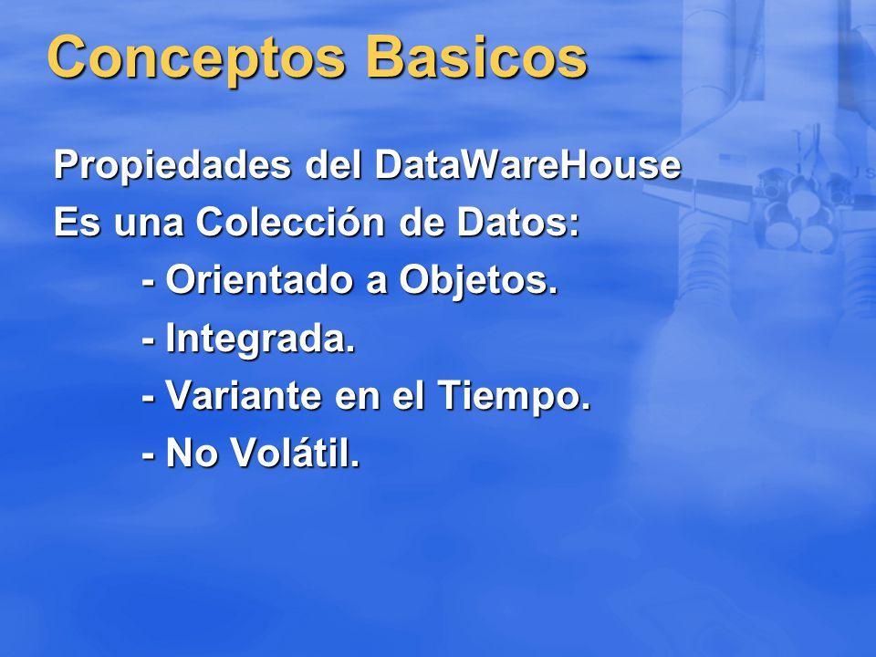 Conceptos Basicos Propiedades del DataWareHouse
