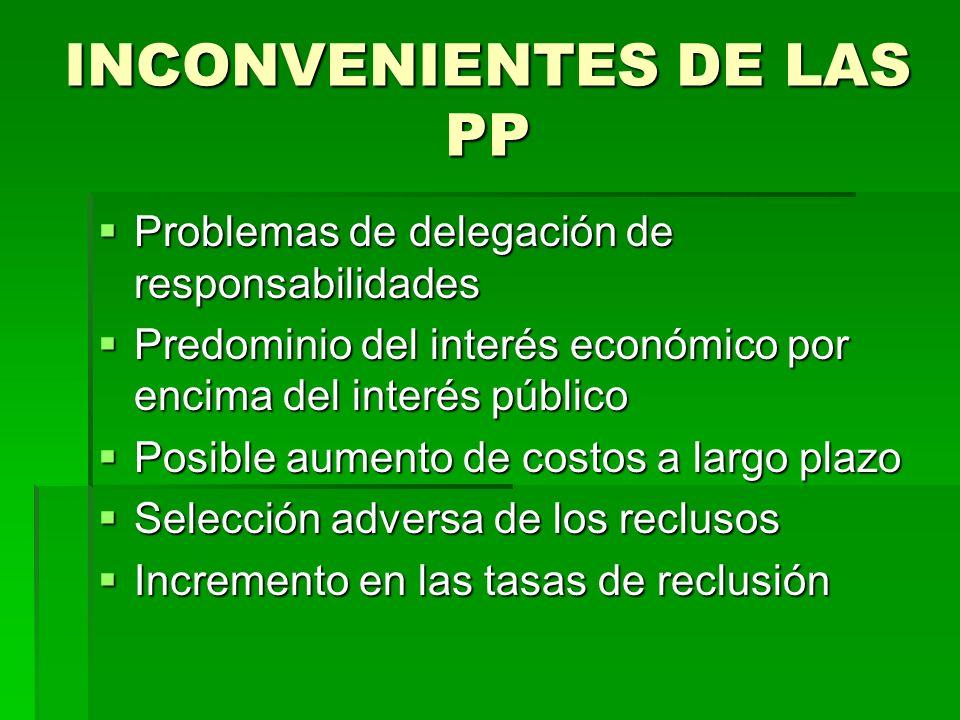 INCONVENIENTES DE LAS PP