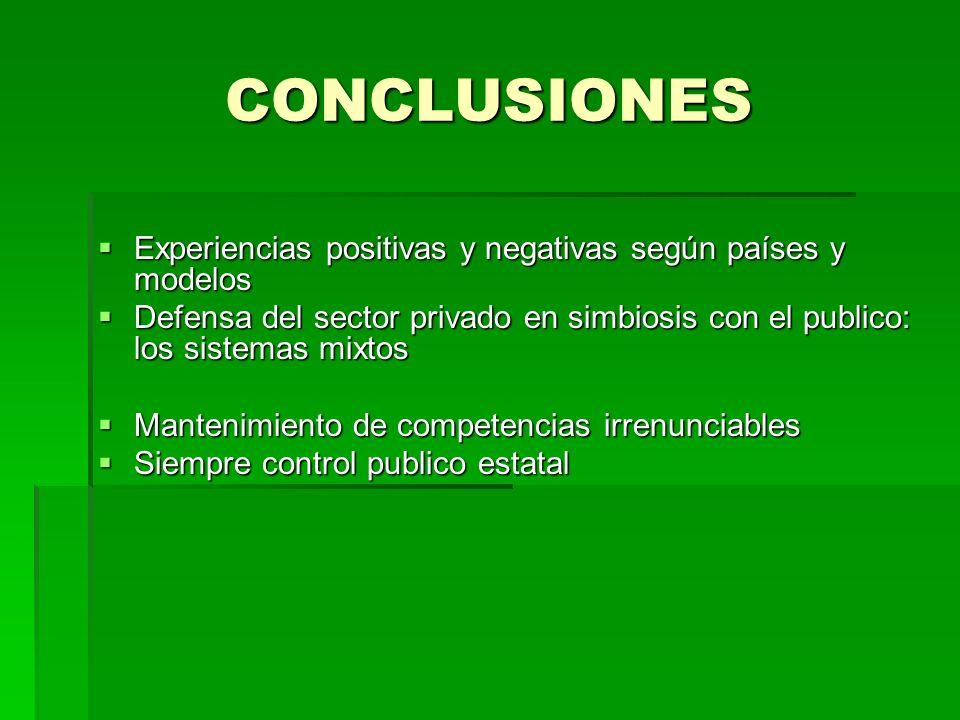 CONCLUSIONES Experiencias positivas y negativas según países y modelos