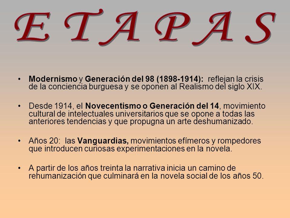 ETAPASModernismo y Generación del 98 (1898-1914): reflejan la crisis de la conciencia burguesa y se oponen al Realismo del siglo XIX.