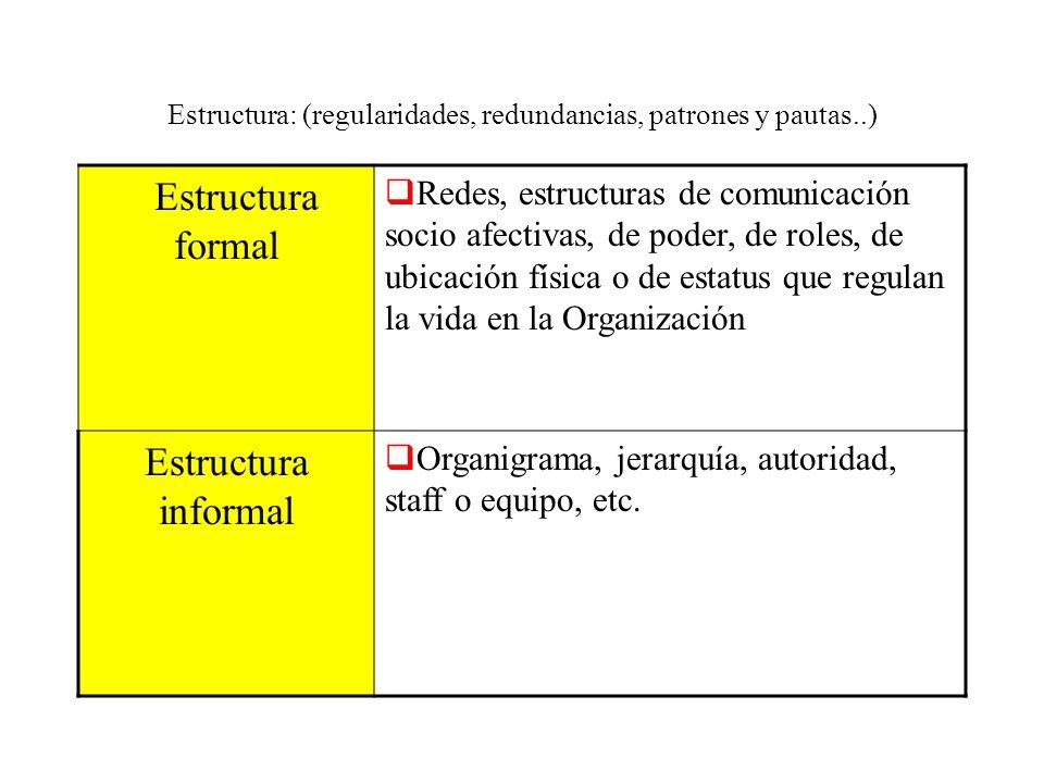 Estructura: (regularidades, redundancias, patrones y pautas..)
