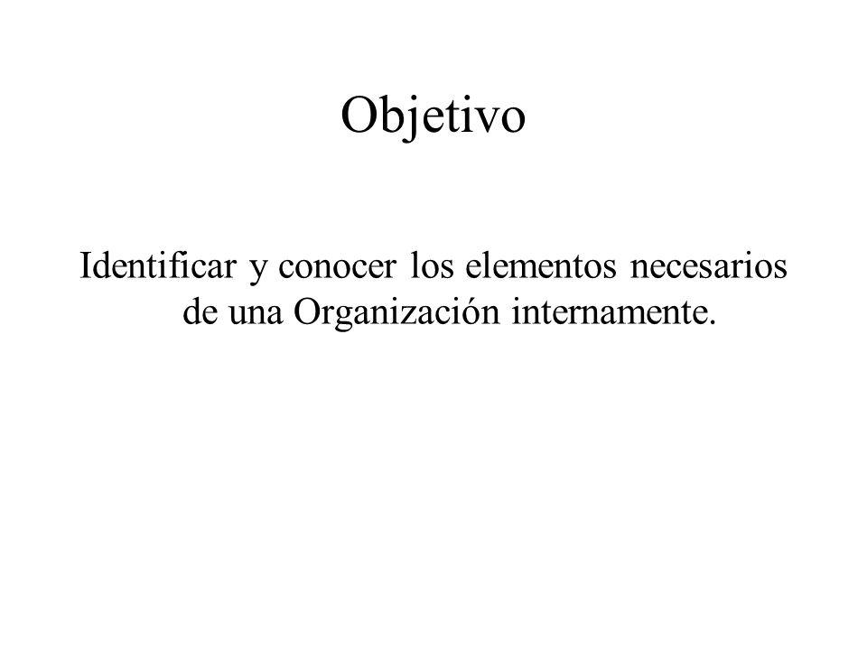 Objetivo Identificar y conocer los elementos necesarios de una Organización internamente.