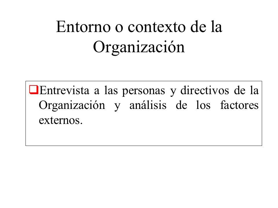 Entorno o contexto de la Organización