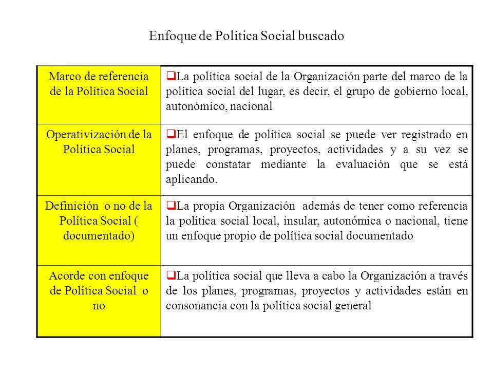 Enfoque de Política Social buscado