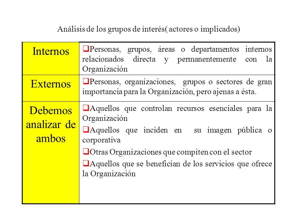 Análisis de los grupos de interés( actores o implicados)