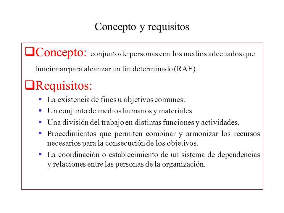 Concepto y requisitos Concepto: conjunto de personas con los medios adecuados que funcionan para alcanzar un fin determinado (RAE).