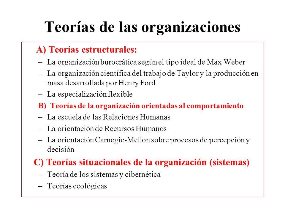 Teorías de las organizaciones