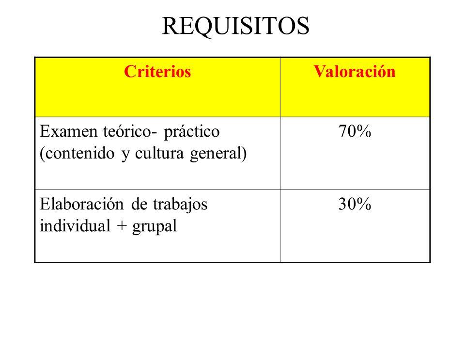 REQUISITOS Criterios Valoración