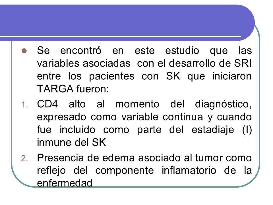 Se encontró en este estudio que las variables asociadas con el desarrollo de SRI entre los pacientes con SK que iniciaron TARGA fueron: