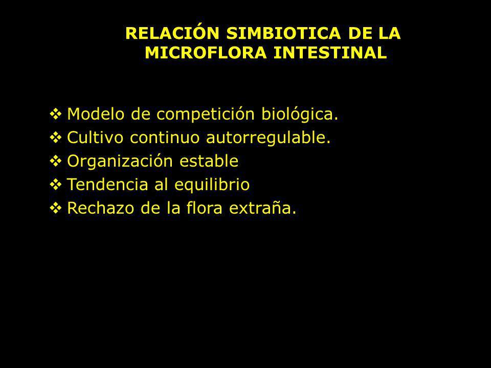 RELACIÓN SIMBIOTICA DE LA MICROFLORA INTESTINAL