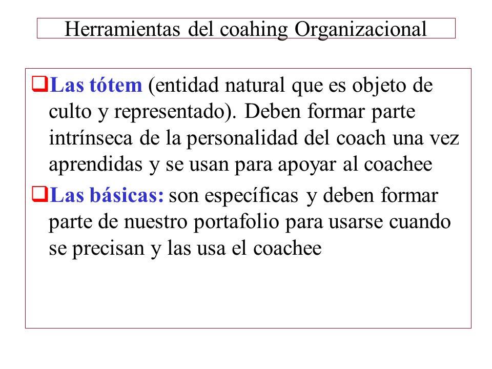 Herramientas del coahing Organizacional