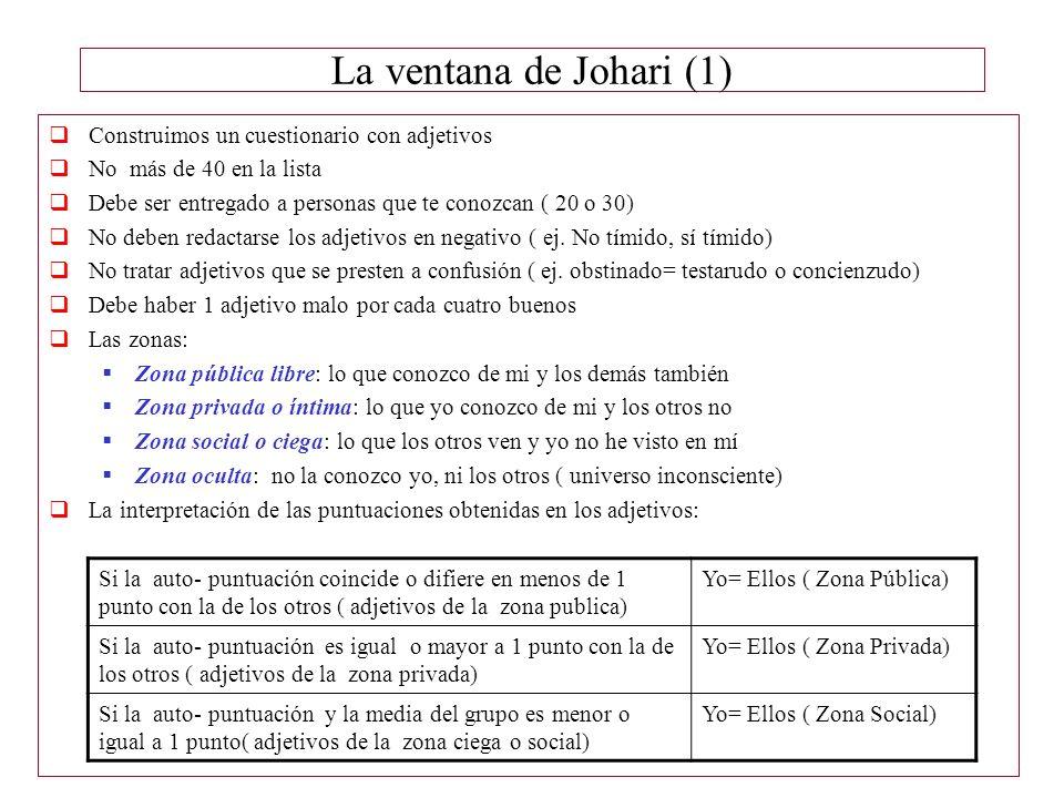 La ventana de Johari (1) Construimos un cuestionario con adjetivos