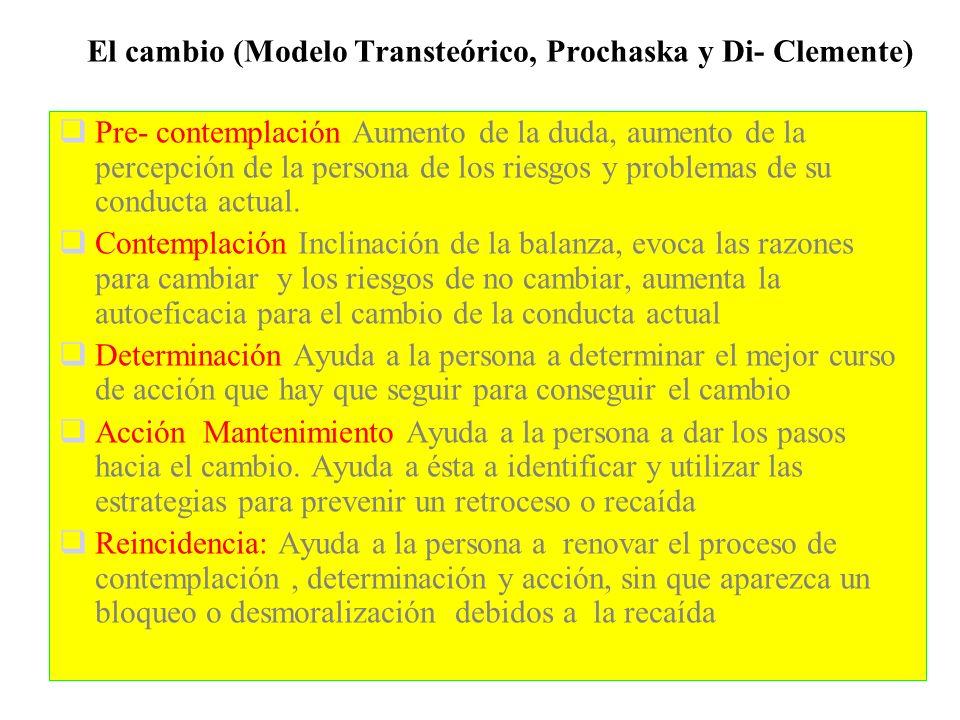 El cambio (Modelo Transteórico, Prochaska y Di- Clemente)