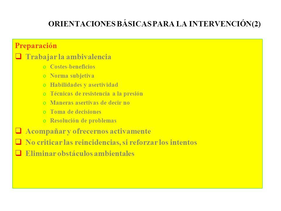 ORIENTACIONES BÁSICAS PARA LA INTERVENCIÓN(2)