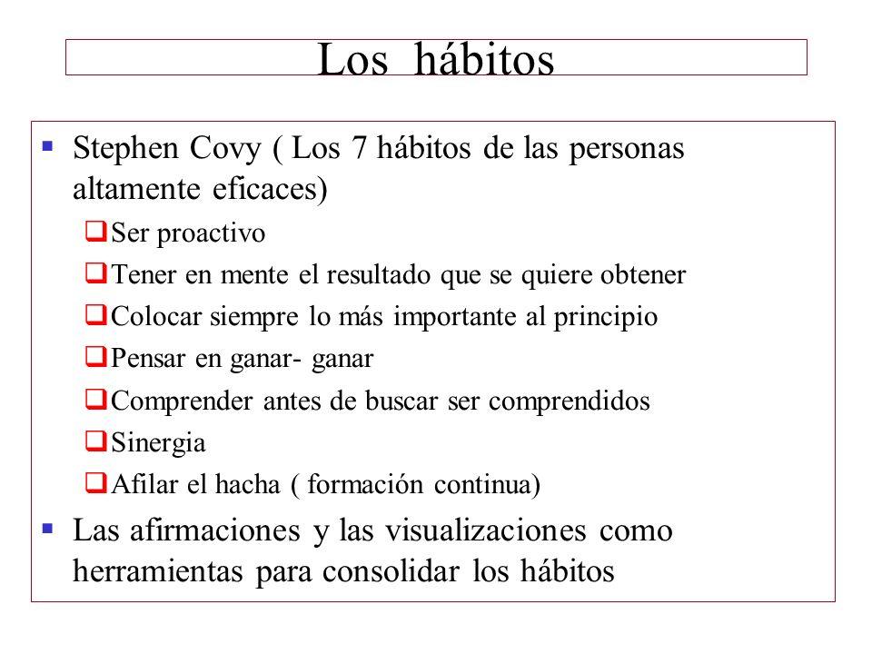 Los hábitos Stephen Covy ( Los 7 hábitos de las personas altamente eficaces) Ser proactivo. Tener en mente el resultado que se quiere obtener.