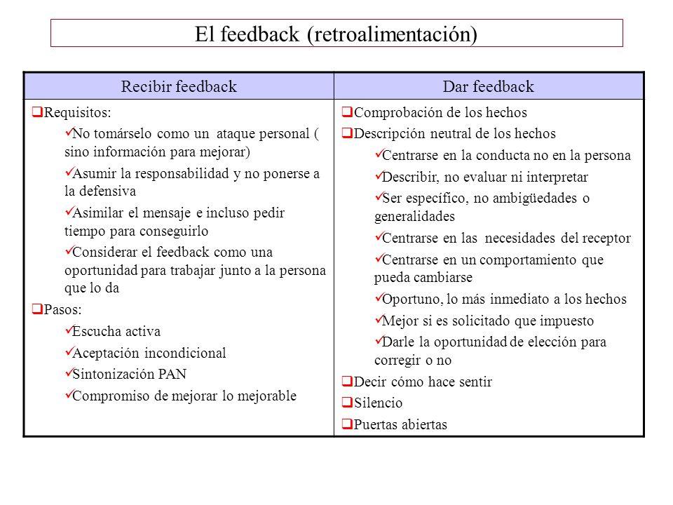 El feedback (retroalimentación)