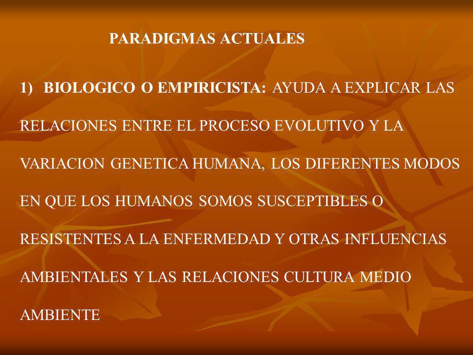 PARADIGMAS ACTUALES BIOLOGICO O EMPIRICISTA: AYUDA A EXPLICAR LAS. RELACIONES ENTRE EL PROCESO EVOLUTIVO Y LA.