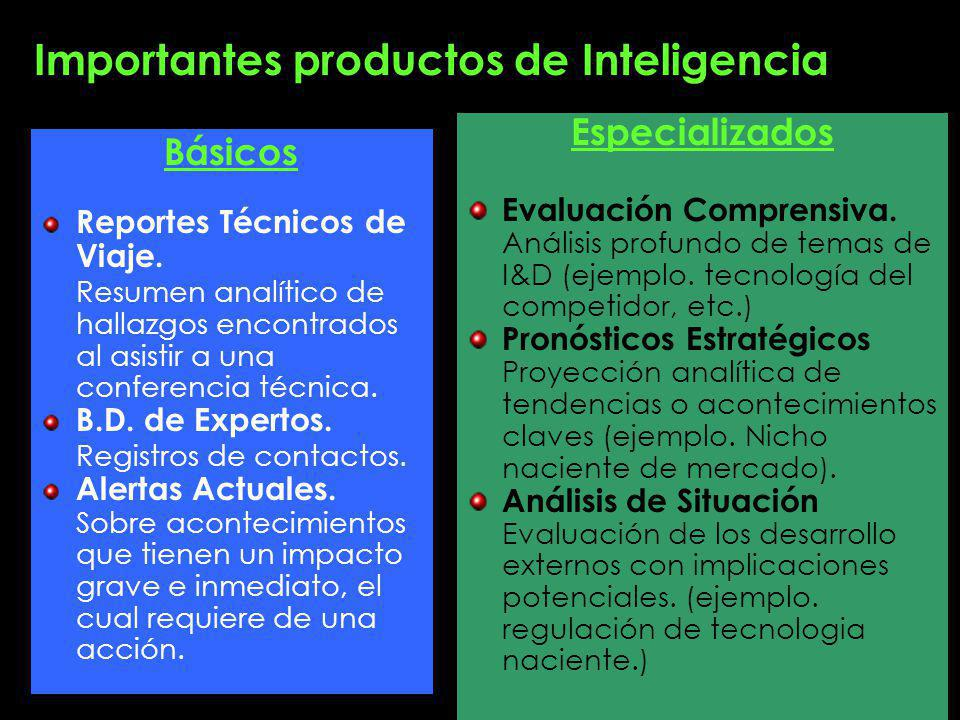 Importantes productos de Inteligencia