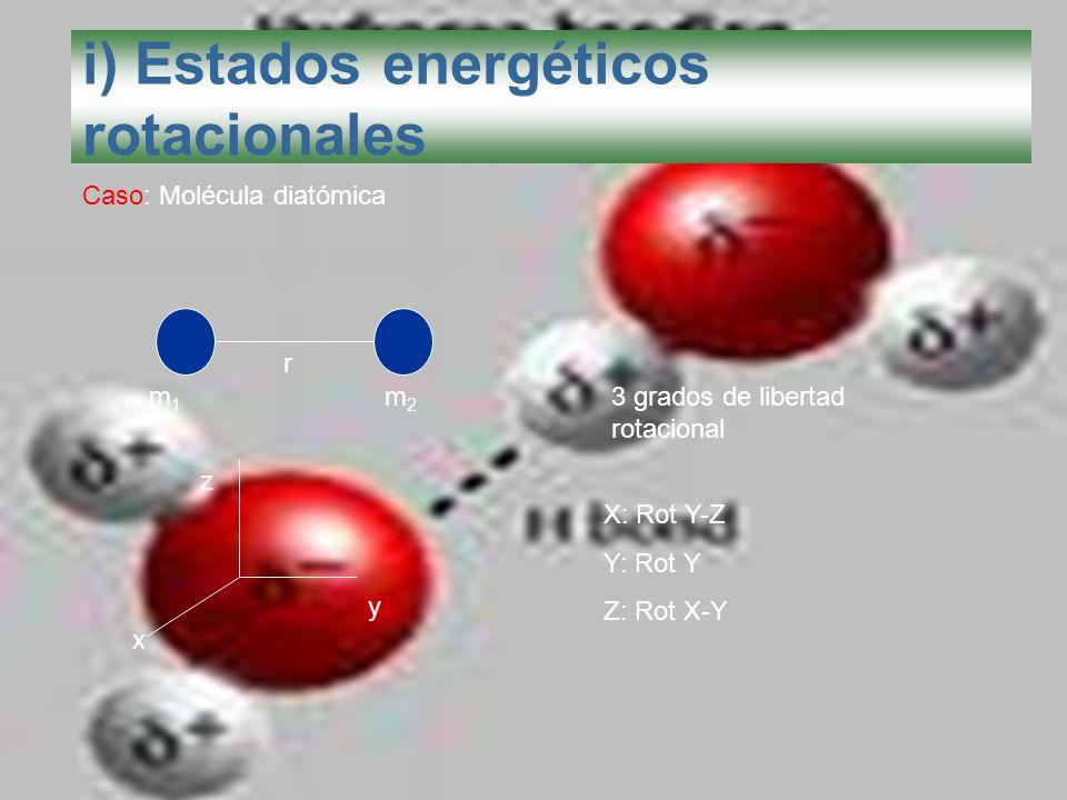 i) Estados energéticos rotacionales