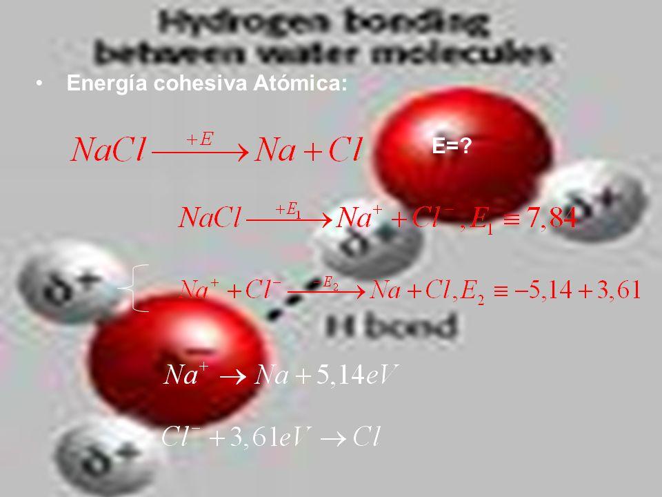 Energía cohesiva Atómica: