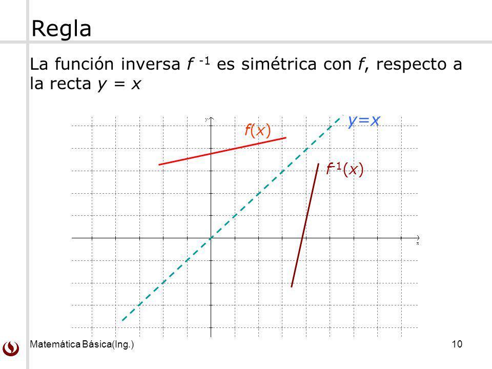 La función inversa f -1 es simétrica con f, respecto a la recta y = x