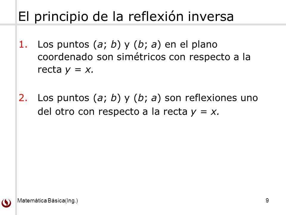 El principio de la reflexión inversa