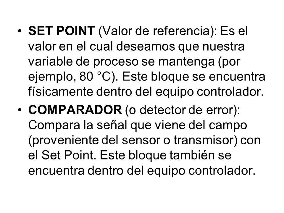 SET POINT (Valor de referencia): Es el valor en el cual deseamos que nuestra variable de proceso se mantenga (por ejemplo, 80 °C). Este bloque se encuentra físicamente dentro del equipo controlador.