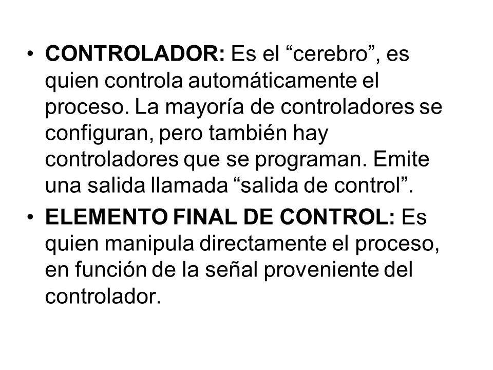 CONTROLADOR: Es el cerebro , es quien controla automáticamente el proceso. La mayoría de controladores se configuran, pero también hay controladores que se programan. Emite una salida llamada salida de control .