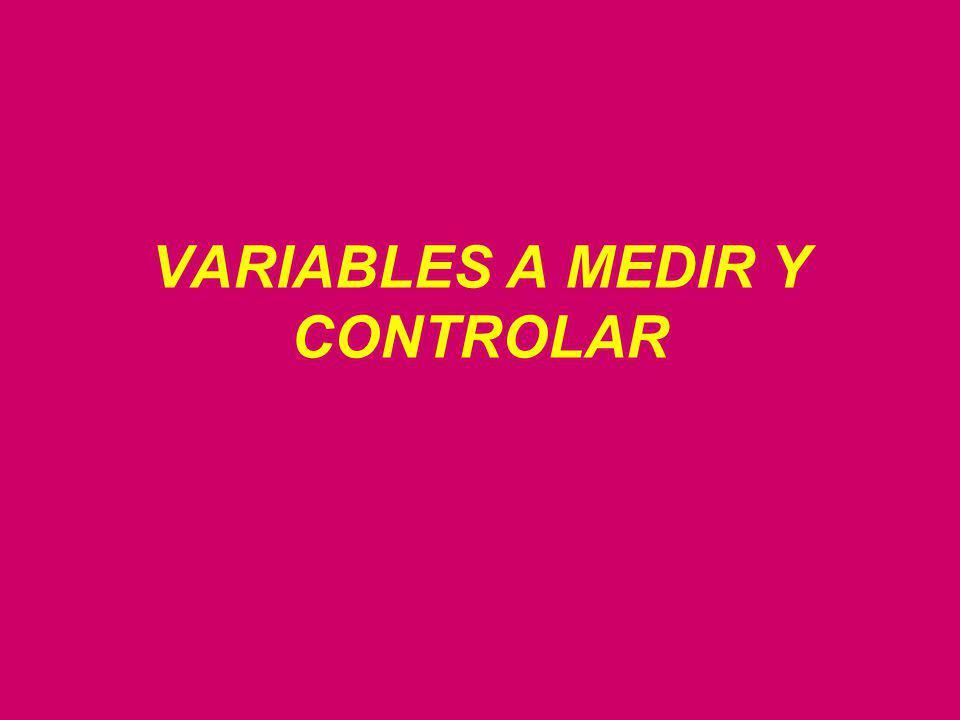 VARIABLES A MEDIR Y CONTROLAR