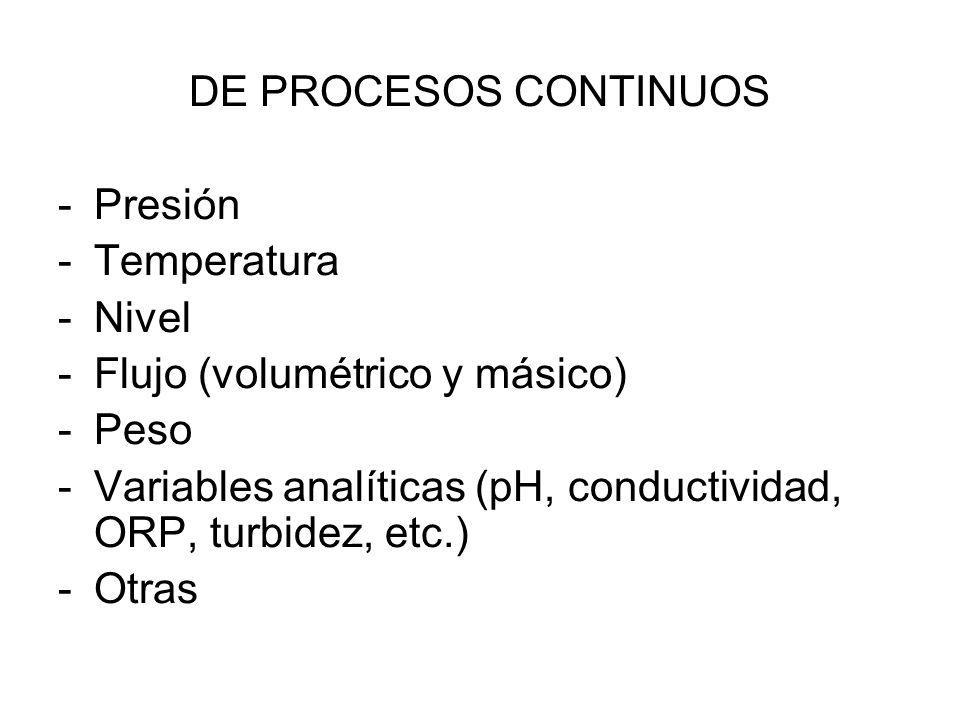 DE PROCESOS CONTINUOS Presión. Temperatura. Nivel. Flujo (volumétrico y másico) Peso.