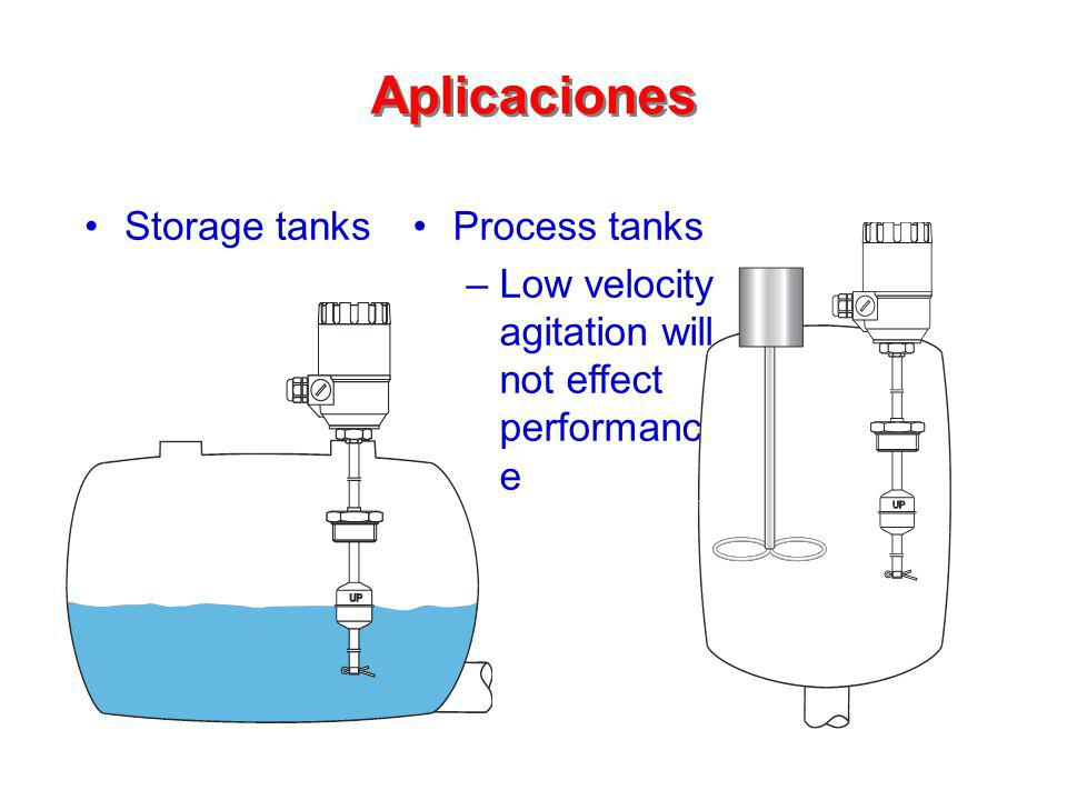Aplicaciones Storage tanks Process tanks