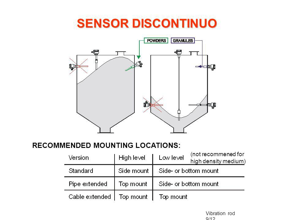 SENSOR DISCONTINUO RECOMMENDED MOUNTING LOCATIONS: (not recommened for