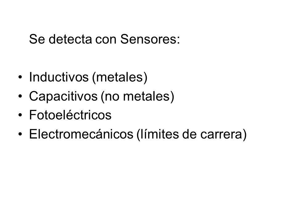 Se detecta con Sensores: