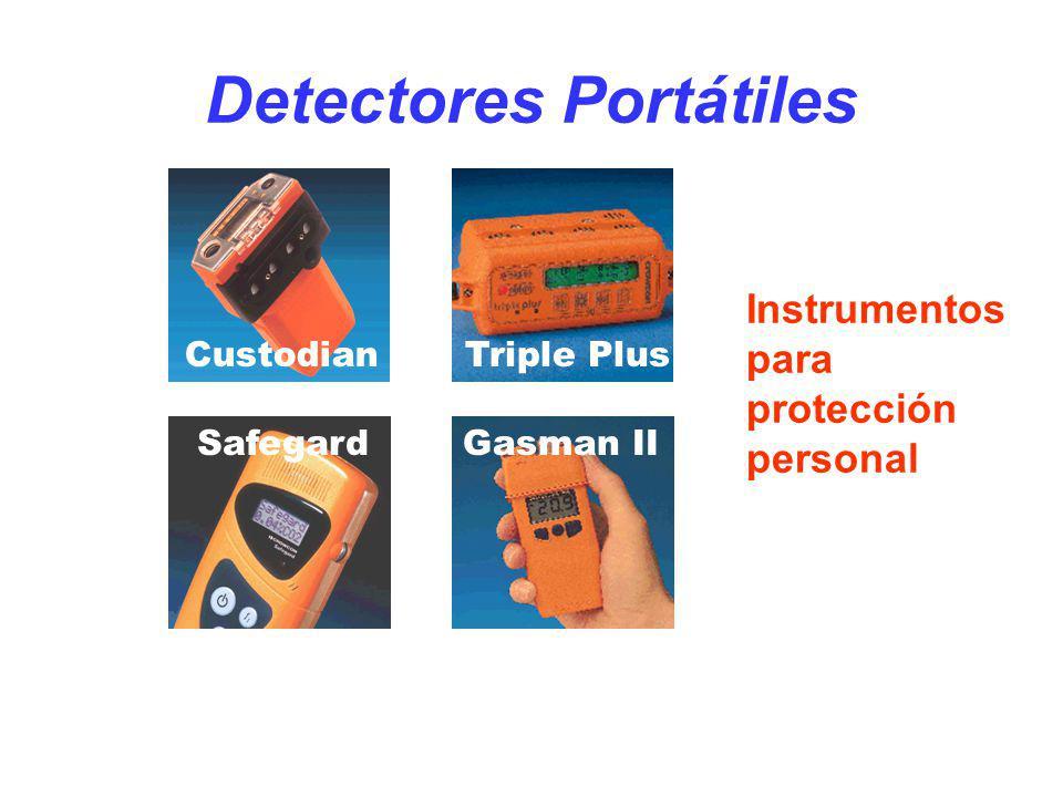 Detectores Portátiles