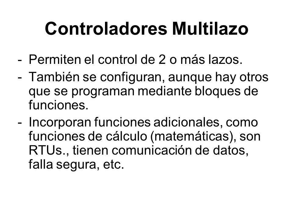 Controladores Multilazo