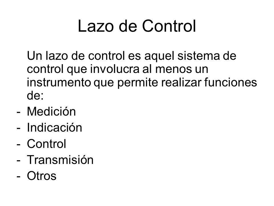 Lazo de Control Un lazo de control es aquel sistema de control que involucra al menos un instrumento que permite realizar funciones de: