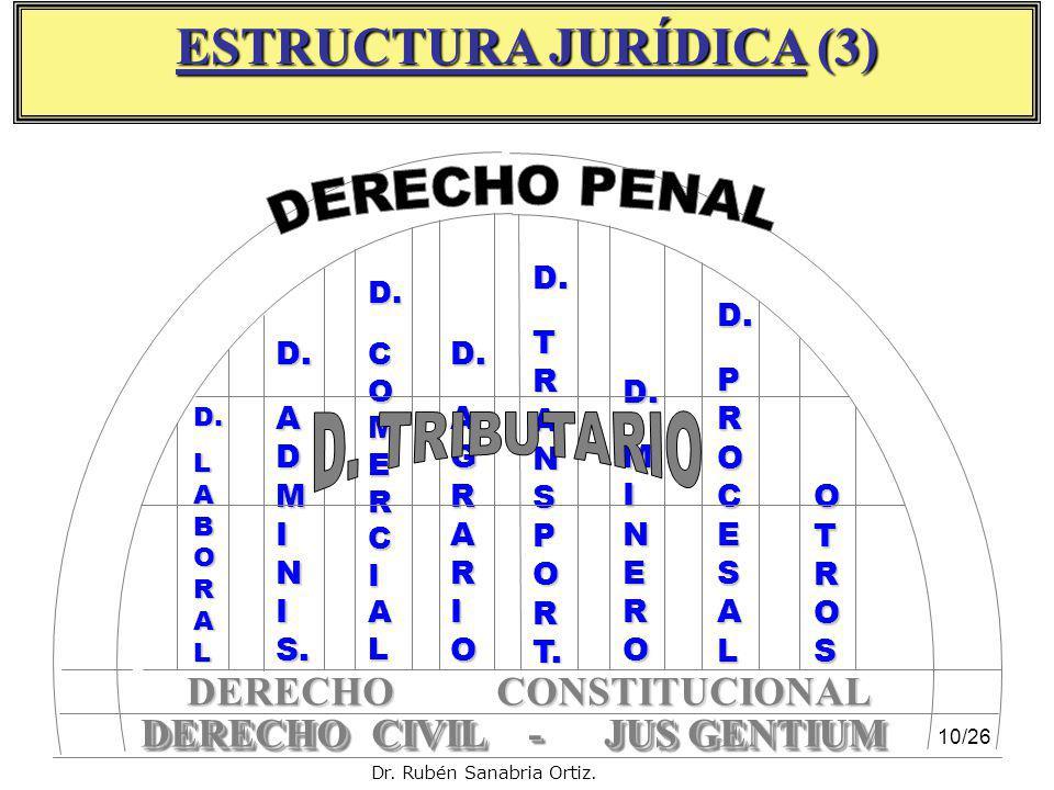 ESTRUCTURA JURÍDICA (3) DERECHO CIVIL - JUS GENTIUM