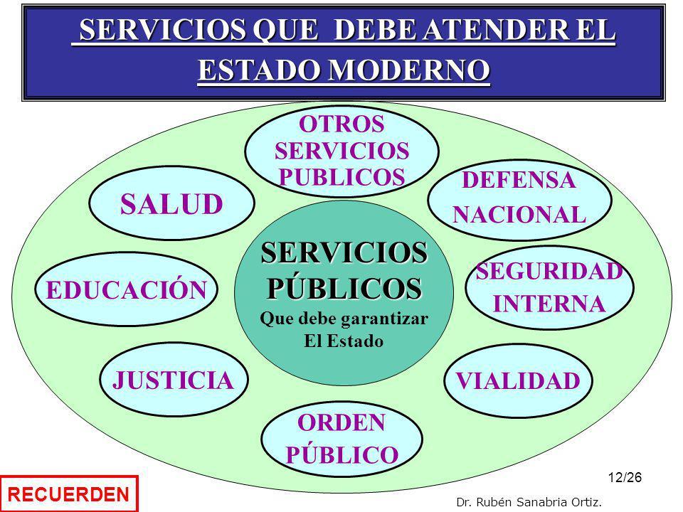 SERVICIOS QUE DEBE ATENDER EL ESTADO MODERNO