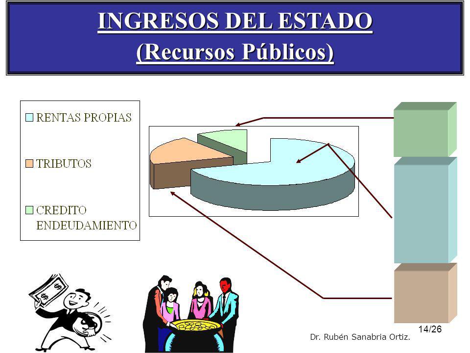 INGRESOS DEL ESTADO (Recursos Públicos)