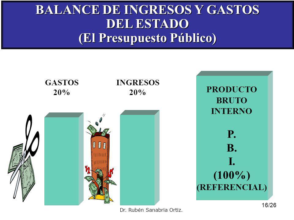 BALANCE DE INGRESOS Y GASTOS DEL ESTADO (El Presupuesto Público)