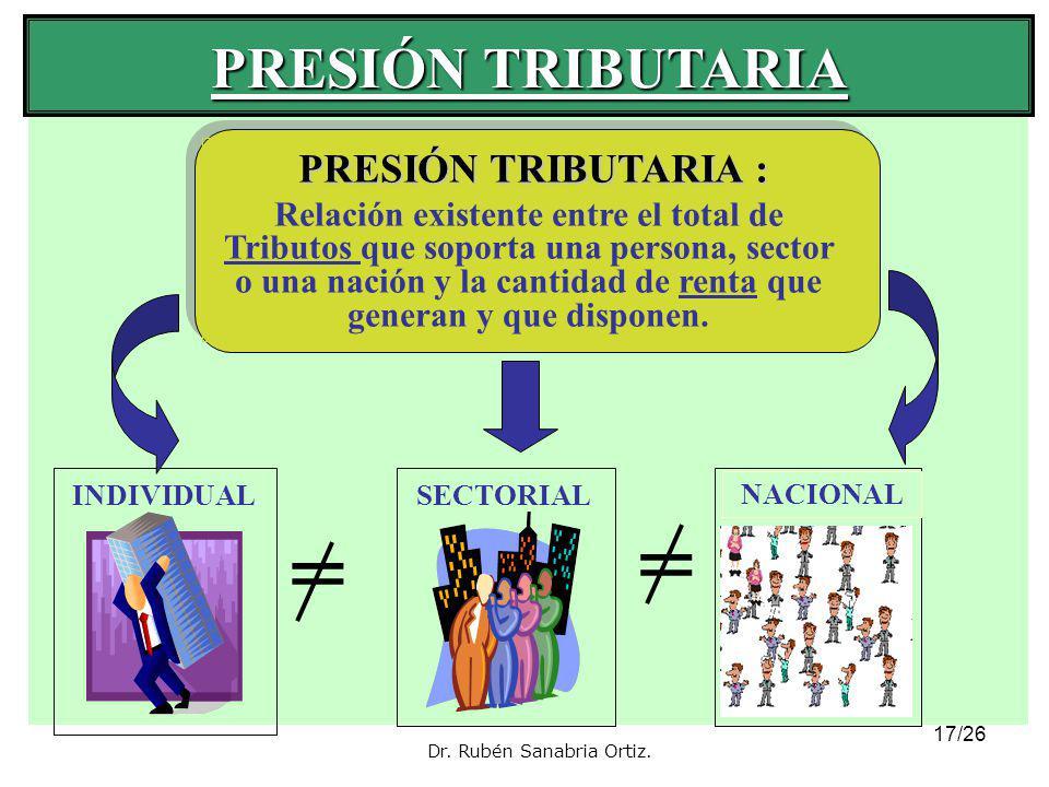 = = PRESIÓN TRIBUTARIA PRESIÓN TRIBUTARIA :